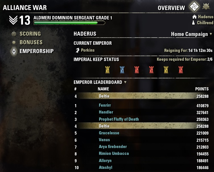 Alliance War Leaderboard Picture