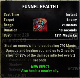 Strife Funnel Health I