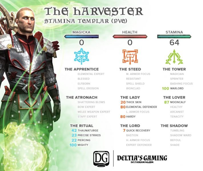 harvester-cp-for-one-tamriel