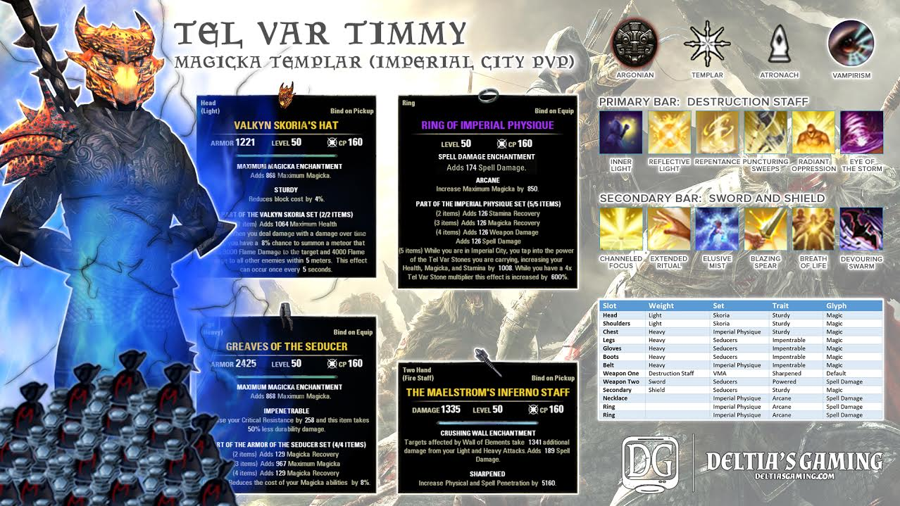 ESO Tel Var Farming Build - Tel Var Timmy - Deltia's Gaming